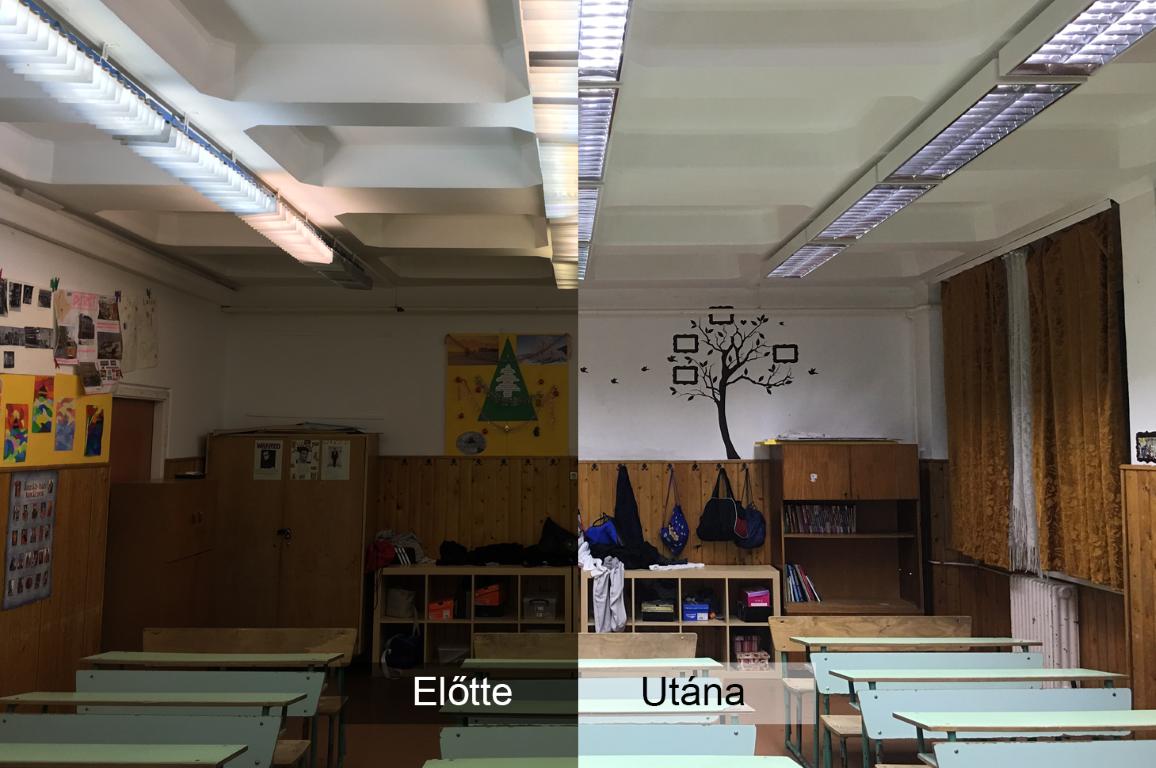 dml_hungary_tanterem_elotte-utana